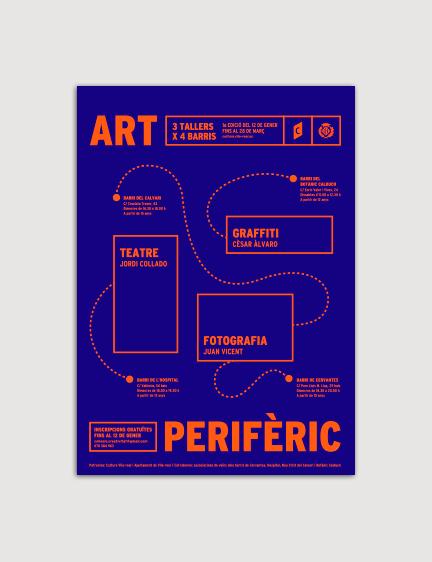 Art Perifèric